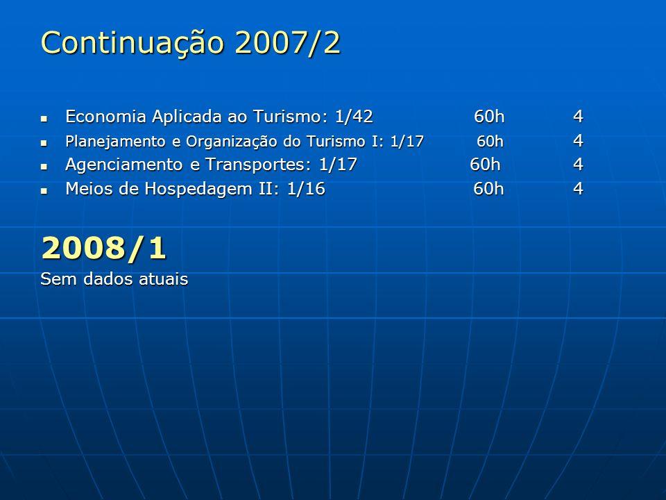 Continuação 2007/2 Economia Aplicada ao Turismo: 1/42 60h4 Economia Aplicada ao Turismo: 1/42 60h4 Planejamento e Organização do Turismo I: 1/17 60h 4