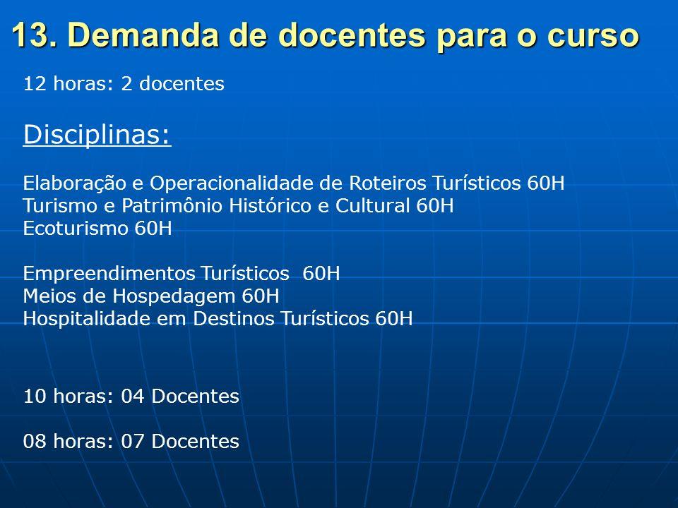 13. Demanda de docentes para o curso 12 horas: 2 docentes Disciplinas: Elaboração e Operacionalidade de Roteiros Turísticos 60H Turismo e Patrimônio H