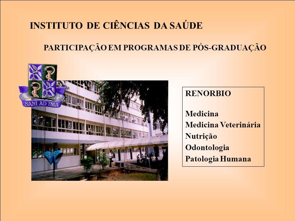 PARTICIPAÇÃO EM PROGRAMAS DE PÓS-GRADUAÇÃO RENORBIO Medicina Medicina Veterinária Nutrição Odontologia Patologia Humana INSTITUTO DE CIÊNCIAS DA SAÚDE