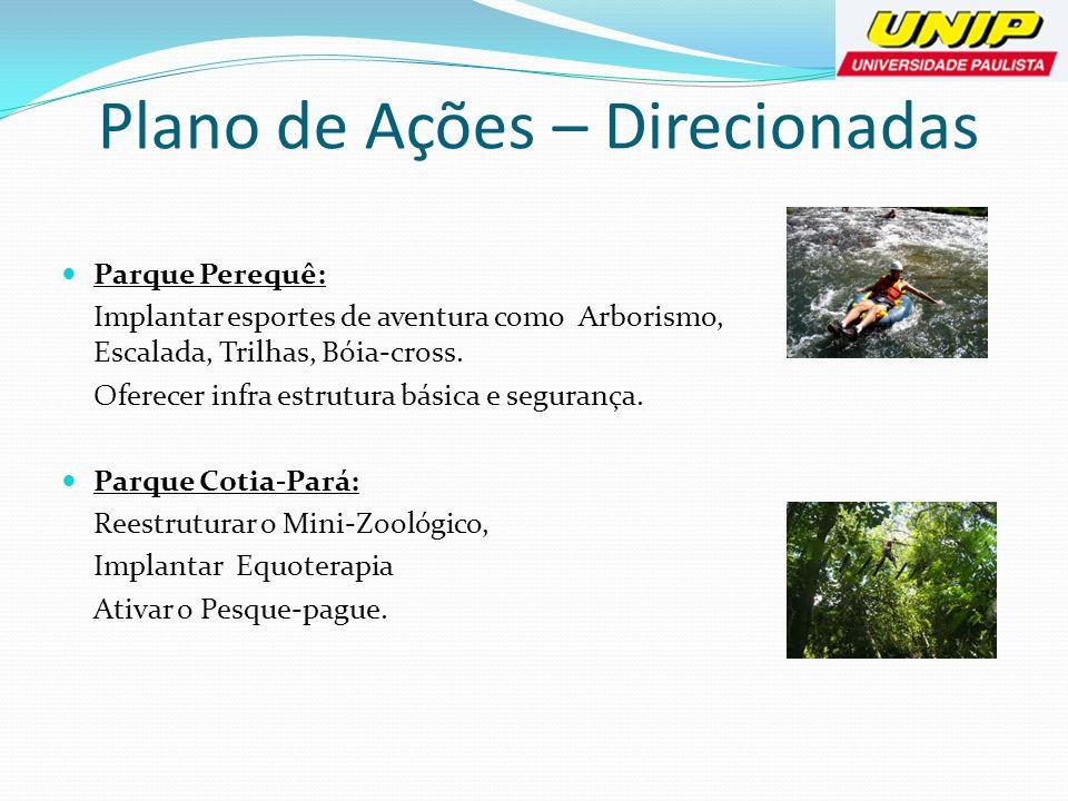 Plano de Ações – Direcionadas Parque Perequê: Implantar esportes de aventura como Arborismo, Escalada, Trilhas, Bóia-cross. Oferecer infra estrutura b