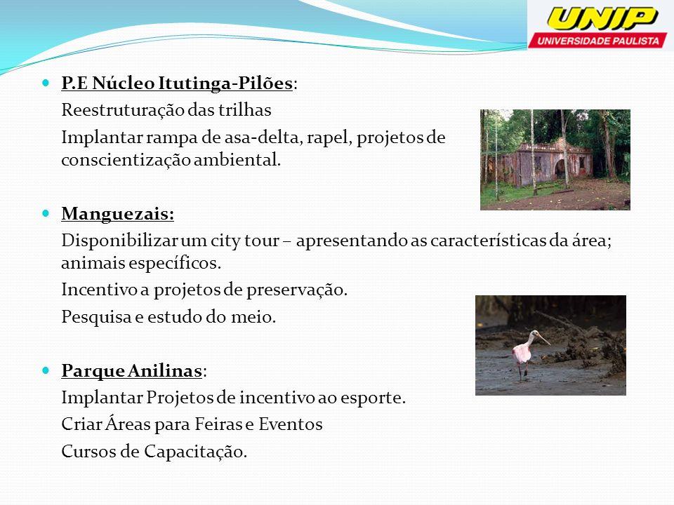 P.E Núcleo Itutinga-Pilões: Reestruturação das trilhas Implantar rampa de asa-delta, rapel, projetos de conscientização ambiental. Manguezais: Disponi