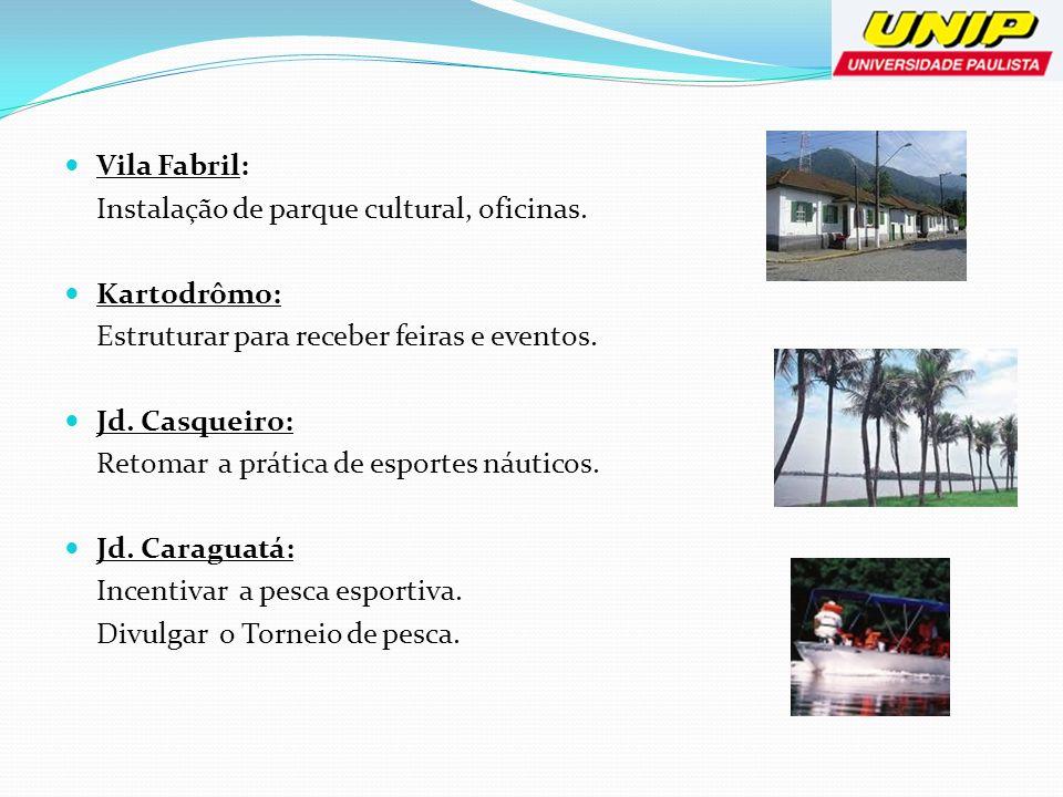 Vila Fabril: Instalação de parque cultural, oficinas. Kartodrômo: Estruturar para receber feiras e eventos. Jd. Casqueiro: Retomar a prática de esport