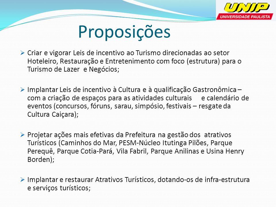 Criar e vigorar Leis de incentivo ao Turismo direcionadas ao setor Hoteleiro, Restauração e Entretenimento com foco (estrutura) para o Turismo de Laze