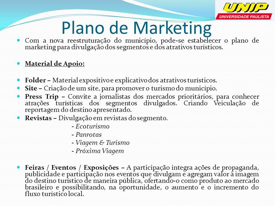 Plano de Marketing Com a nova reestruturação do município, pode-se estabelecer o plano de marketing para divulgação dos segmentos e dos atrativos turí