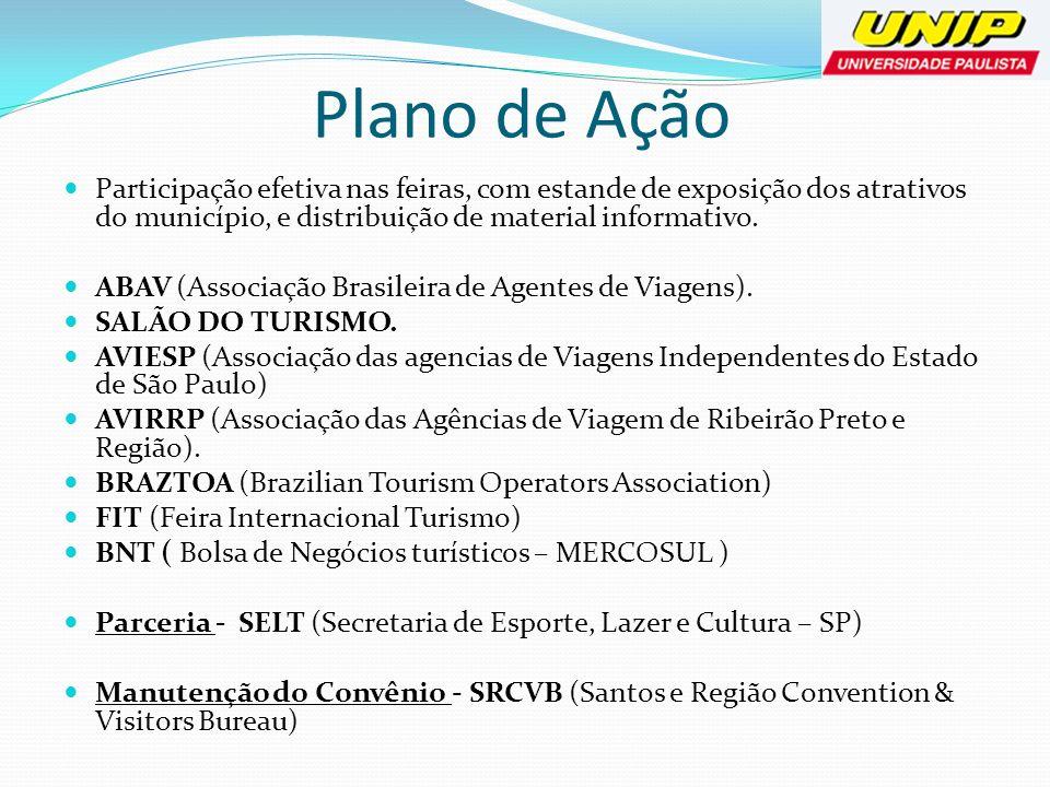 Plano de Ação Participação efetiva nas feiras, com estande de exposição dos atrativos do município, e distribuição de material informativo. ABAV (Asso