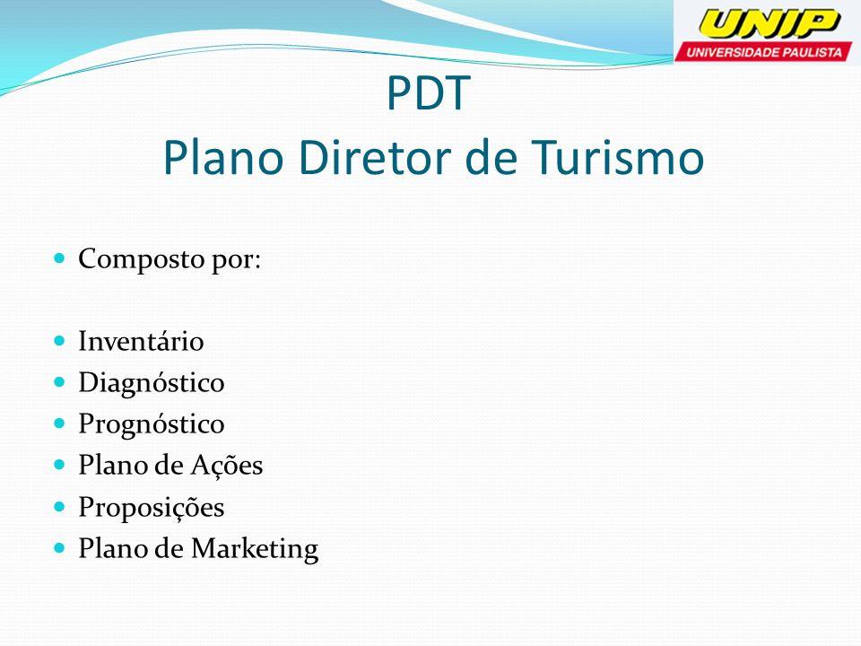 PDT Plano Diretor de Turismo Composto por: Inventário Diagnóstico Prognóstico Plano de Ações Proposições Plano de Marketing