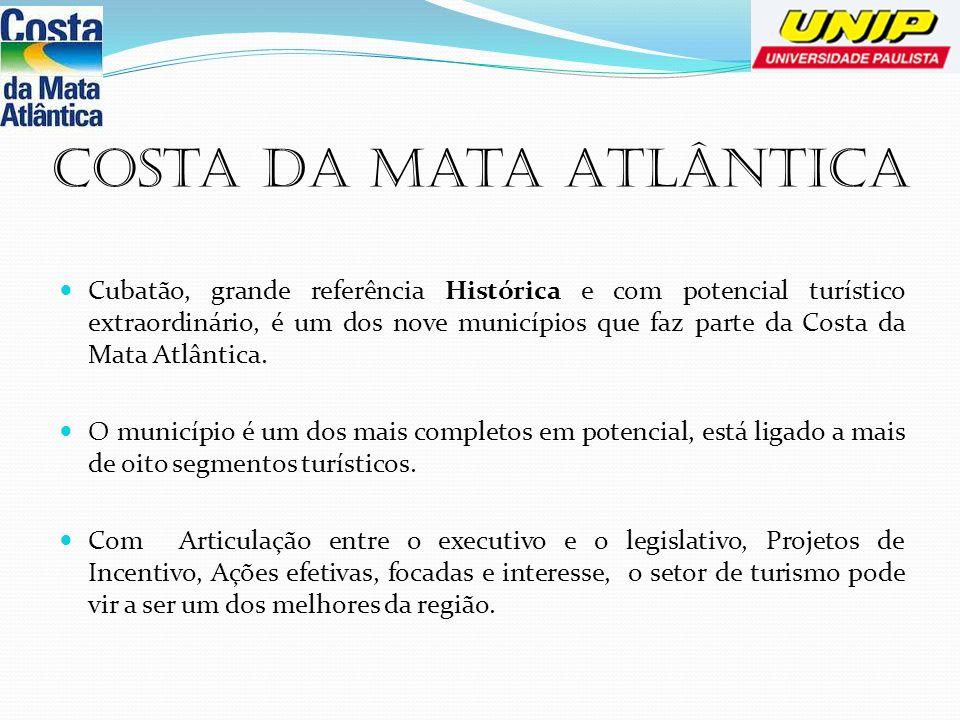 Cubatão, grande referência Histórica e com potencial turístico extraordinário, é um dos nove municípios que faz parte da Costa da Mata Atlântica. O mu