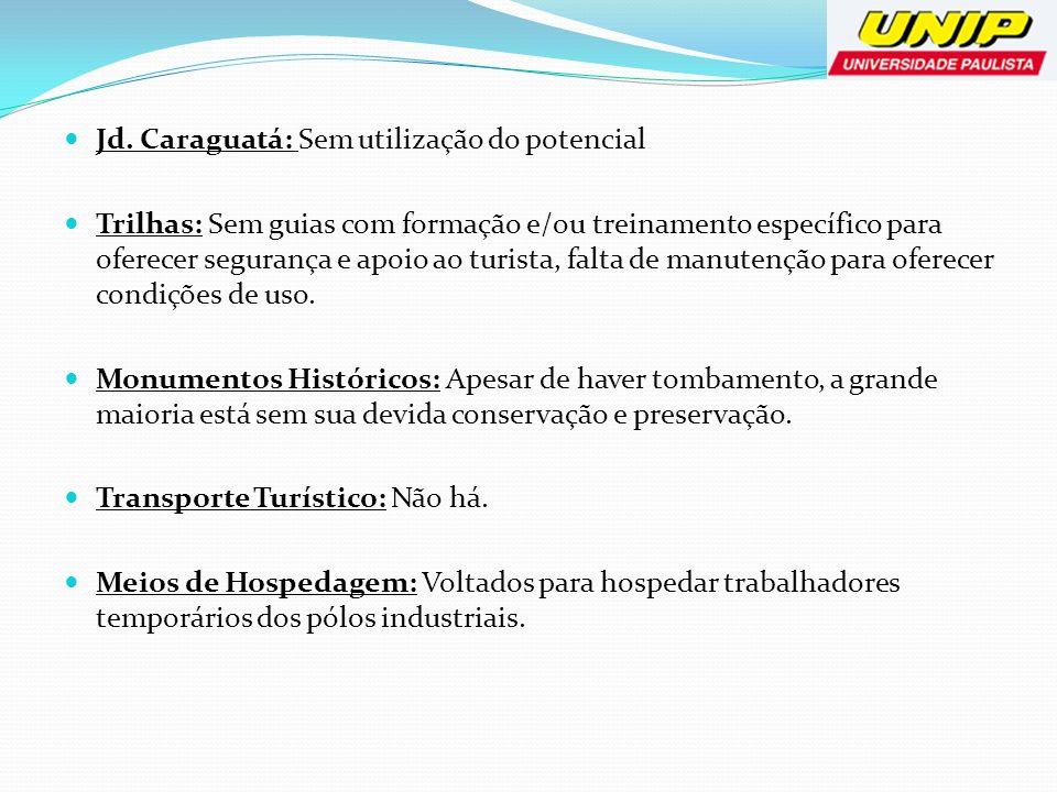 Jd. Caraguatá: Sem utilização do potencial Trilhas: Sem guias com formação e/ou treinamento específico para oferecer segurança e apoio ao turista, fal