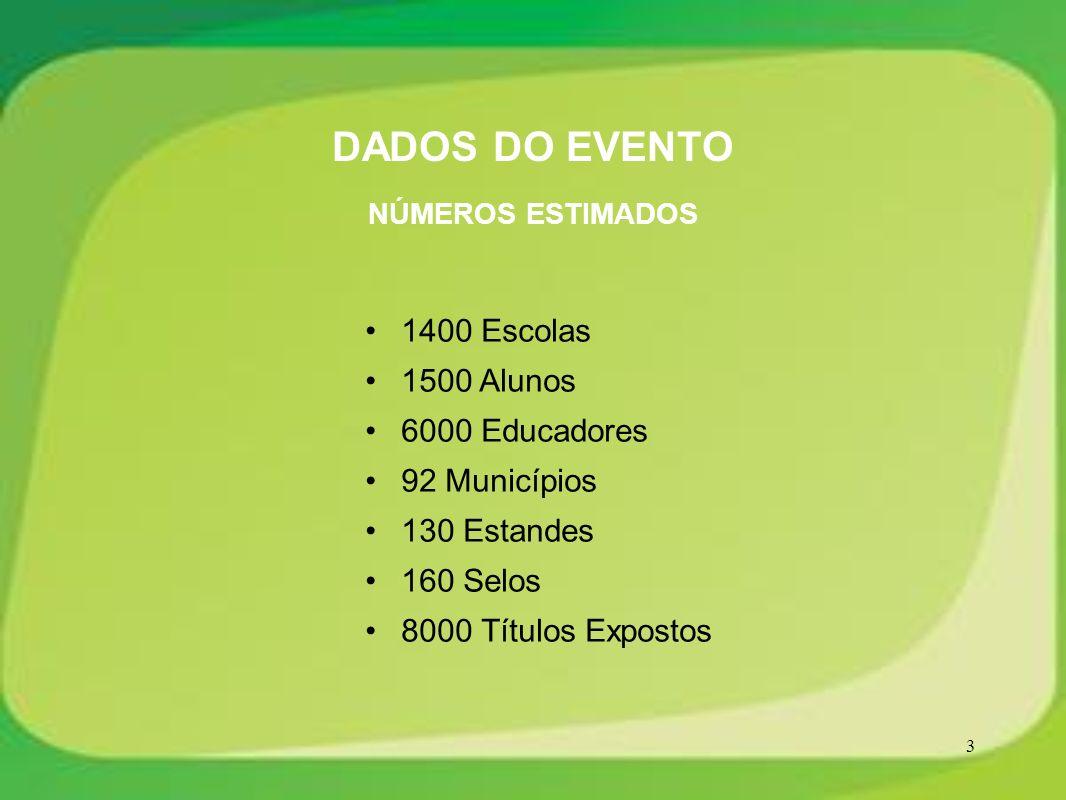 3 1400 Escolas 1500 Alunos 6000 Educadores 92 Municípios 130 Estandes 160 Selos 8000 Títulos Expostos NÚMEROS ESTIMADOS DADOS DO EVENTO