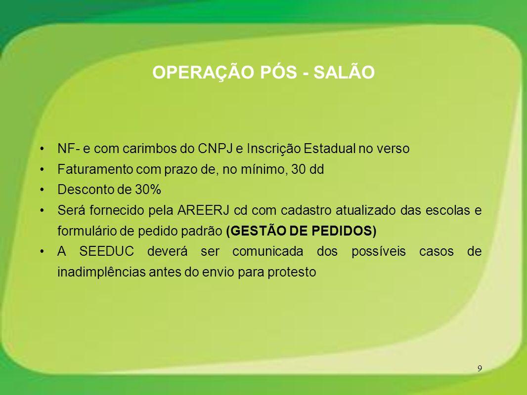 9 NF- e com carimbos do CNPJ e Inscrição Estadual no verso Faturamento com prazo de, no mínimo, 30 dd Desconto de 30% Será fornecido pela AREERJ cd co