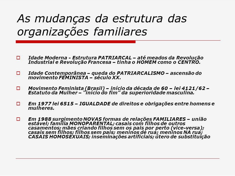 As mudanças da estrutura das organizações familiares Idade Moderna - Estrutura PATRIARCAL – até meados da Revolução Industrial e Revolução Francesa –