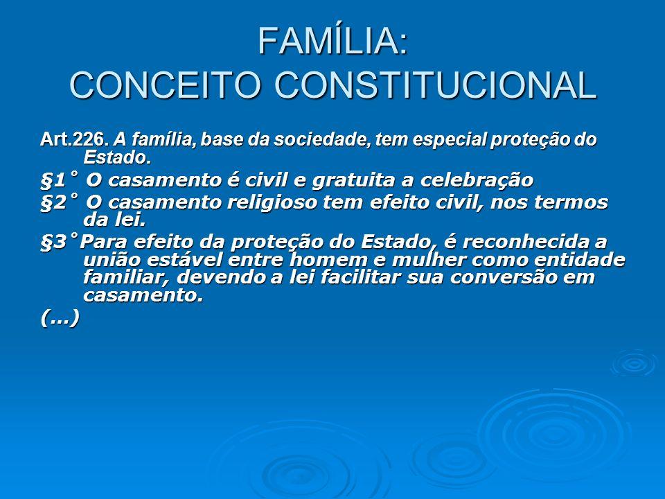 FAMÍLIA: CONCEITO CONSTITUCIONAL Art.226. A família, base da sociedade, tem especial proteção do Estado. §1˚ O casamento é civil e gratuita a celebraç