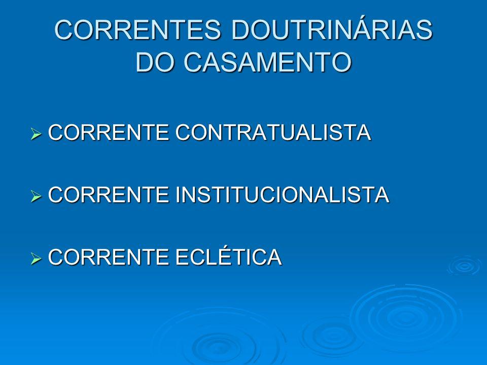 CORRENTES DOUTRINÁRIAS DO CASAMENTO CORRENTE CONTRATUALISTA CORRENTE CONTRATUALISTA CORRENTE INSTITUCIONALISTA CORRENTE INSTITUCIONALISTA CORRENTE ECL