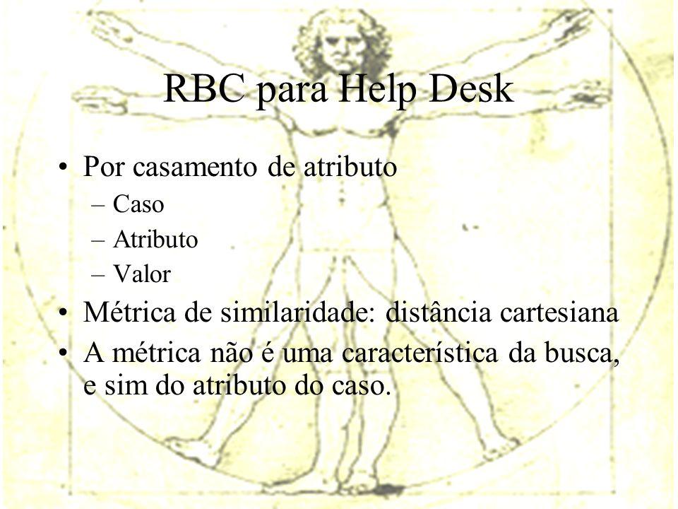 RBC para Help Desk Por casamento de atributo –Caso –Atributo –Valor Métrica de similaridade: distância cartesiana A métrica não é uma característica da busca, e sim do atributo do caso.