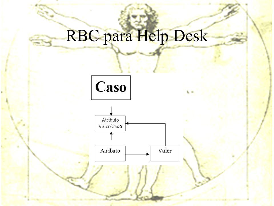 RBC para Help Desk