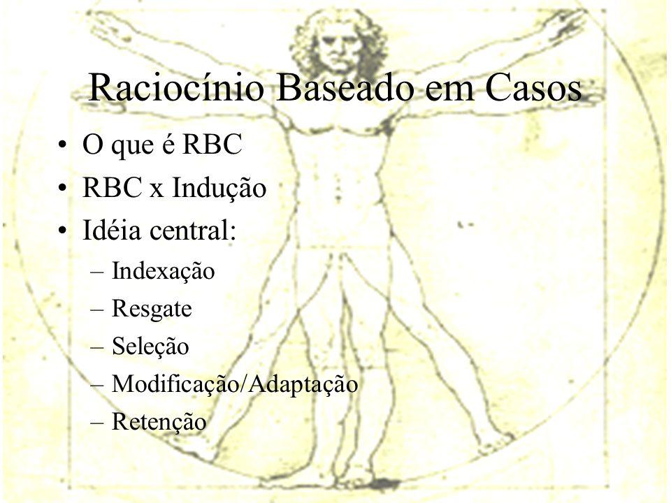 Raciocínio Baseado em Casos O que é RBC RBC x Indução Idéia central: –Indexação –Resgate –Seleção –Modificação/Adaptação –Retenção
