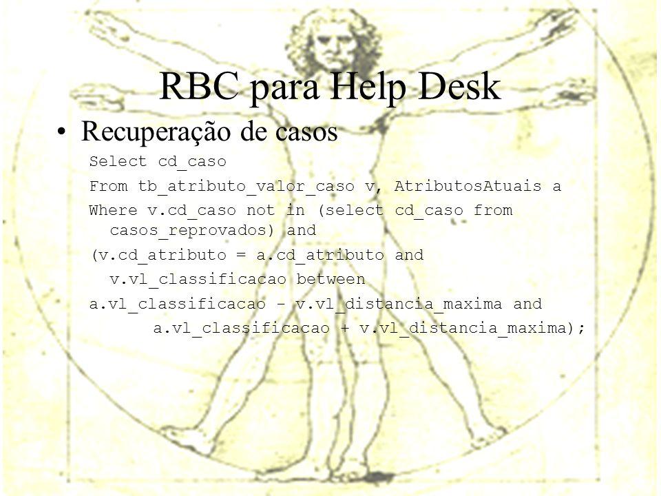 RBC para Help Desk Recuperação de casos Select cd_caso From tb_atributo_valor_caso v, AtributosAtuais a Where v.cd_caso not in (select cd_caso from casos_reprovados) and (v.cd_atributo = a.cd_atributo and v.vl_classificacao between a.vl_classificacao - v.vl_distancia_maxima and a.vl_classificacao + v.vl_distancia_maxima);