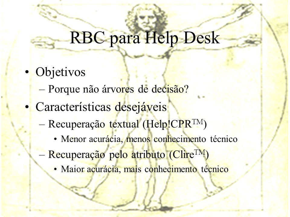 RBC para Help Desk Recuperação de casos Textual Recupera_Textual(Caso_Satisfatorio) Início Lista_Candidatos := (casos da base) Caso_Satisfatorio := Falso; Le_problema(:problema) Repita Separa_Palavras(Lista, :Pergunta) Seleciona_Casos(Casos_Selecionados) Lista_Candidatos := Lista_Candidatos Casos_Selecionados Testa_Caso(Caso_Satisfatorio) Até Caso_Satisfatorio ou Lista_Candidatos = Fim