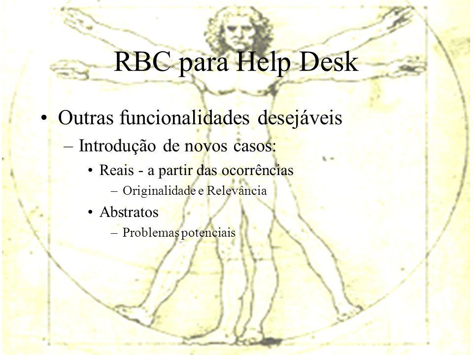RBC para Help Desk Outras funcionalidades desejáveis –Introdução de novos casos: Reais - a partir das ocorrências –Originalidade e Relevância Abstratos –Problemas potenciais