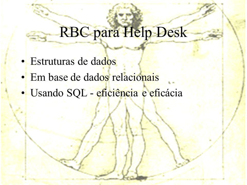 RBC para Help Desk Recuperação de casos Pelo atributo Recupera_Atributo (Caso_Satisfatorio) Início Caso_Satisfatorio := Falso; Repita Le_Problema(AtributosAtuais) Seleciona_Casos(Casos_Selecionados) Testa_Caso(Caso_Satisfatorio) Até Caso_Satisfatório ou Casos_Selecionados = Fim