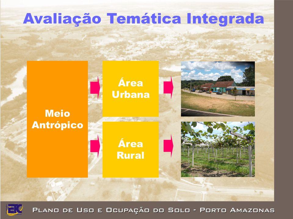 Meio Antrópico Área Urbana Área Rural Avaliação Temática Integrada