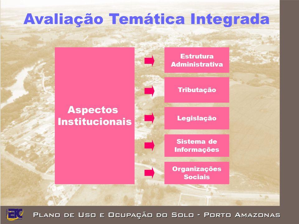 Aspectos Institucionais Tributação Legislação Estrutura Administrativa Sistema de Informações Organizações Sociais Avaliação Temática Integrada