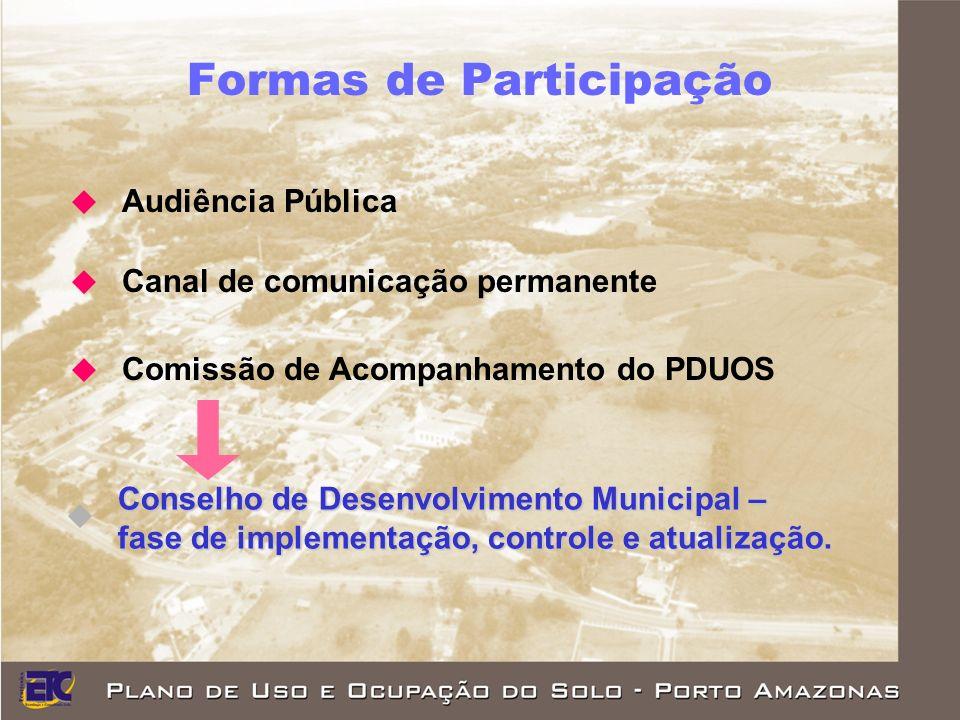Formas de Participação Audiência Pública Canal de comunicação permanente Comissão de Acompanhamento do PDUOS Conselho de Desenvolvimento Municipal – fase de implementação, controle e atualização.