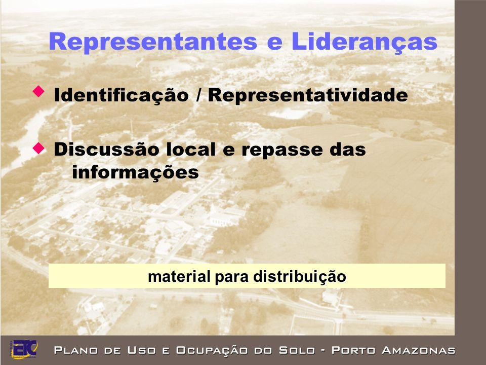 Representantes e Lideranças Identificação / Representatividade Discussão local e repasse das informações material para distribuição