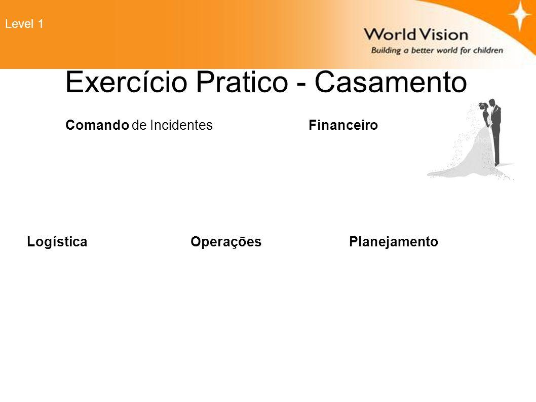 Level 1 Comando de Incidentes Financeiro Planejamento OperaçõesLogística Exercício Pratico - Casamento