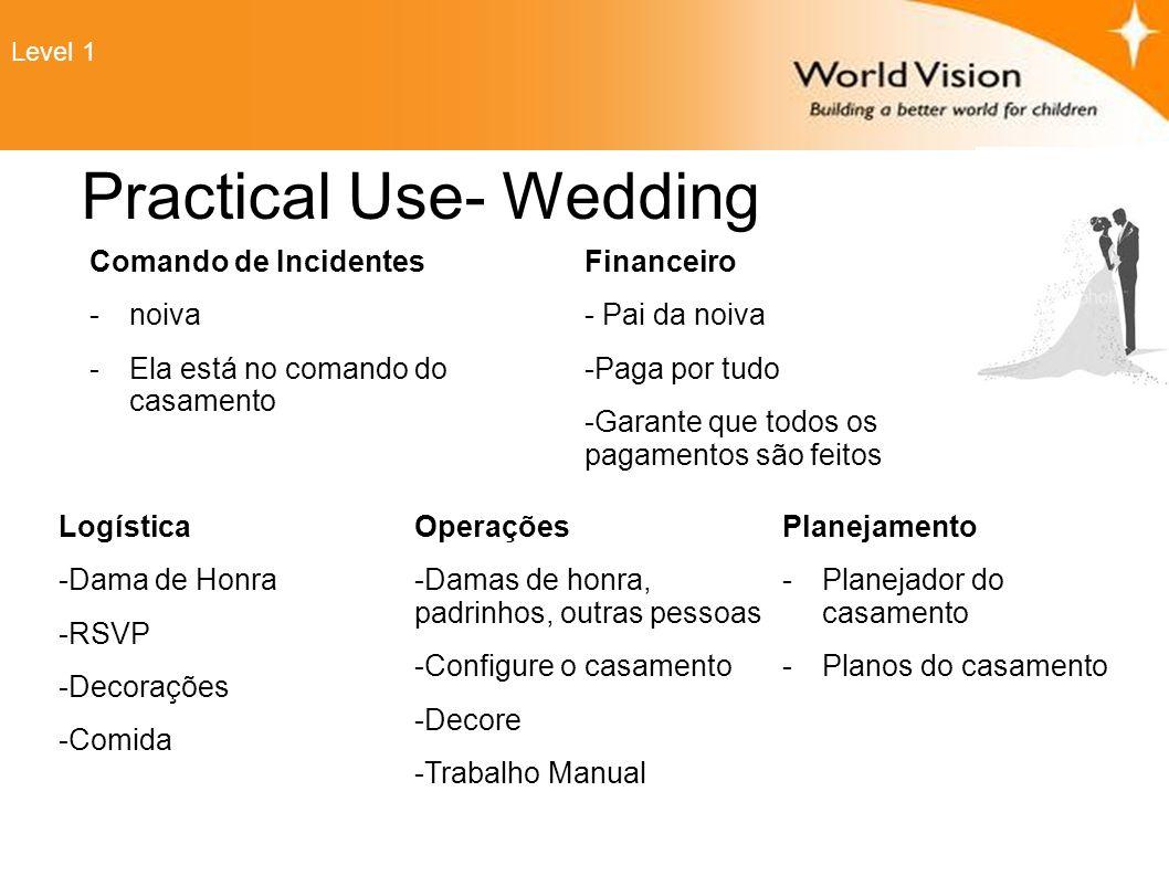 Practical Use- Wedding Comando de Incidentes -noiva -Ela está no comando do casamento Financeiro - Pai da noiva -Paga por tudo -Garante que todos os p
