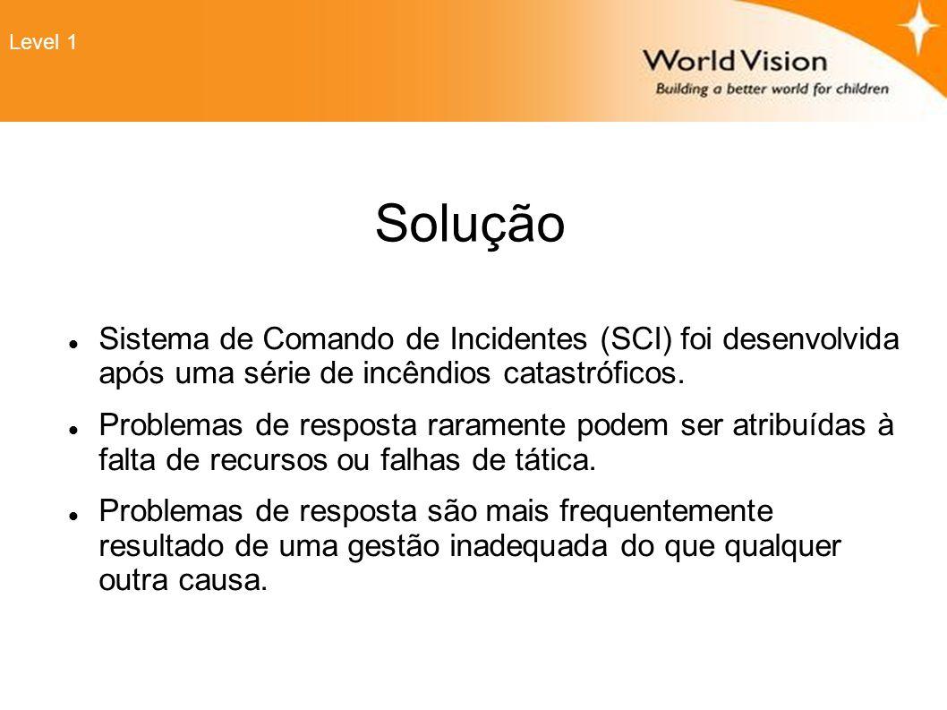 Panorama SCI SCI ajuda a garantir a integração dos esforços de resposta.