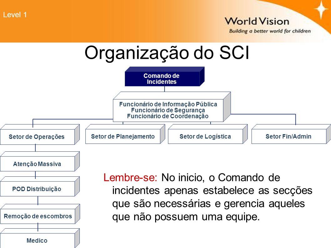 Organização do SCI Comando de Incidentes Setor de Operações Setor de PlanejamentoSetor de LogísticaSetor Fin/Admin Lembre-se: No inicio, o Comando de