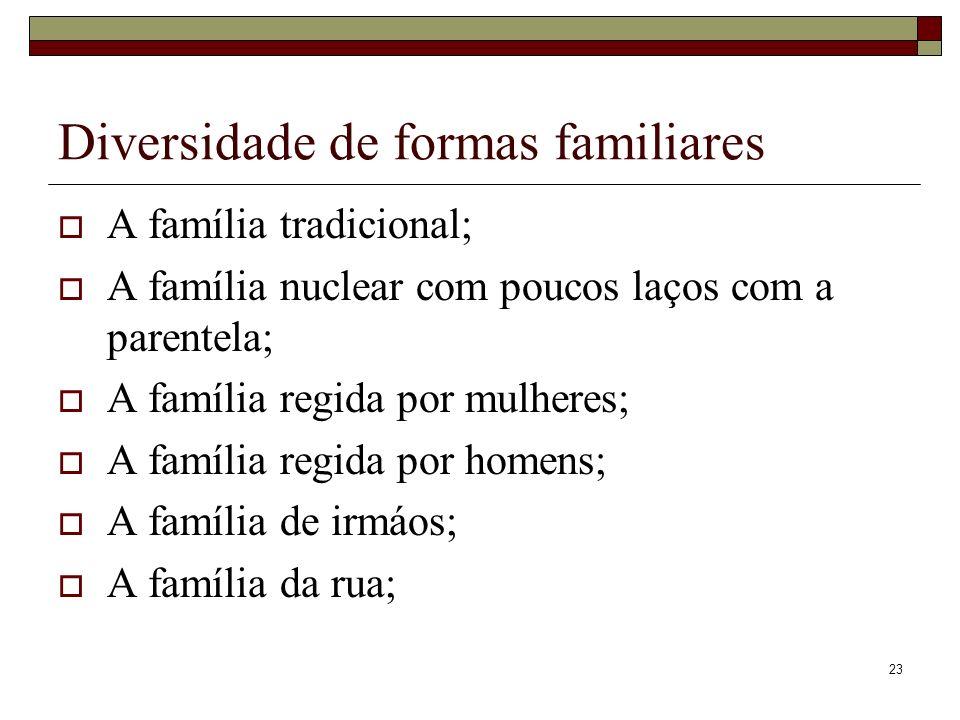 23 Diversidade de formas familiares A família tradicional; A família nuclear com poucos laços com a parentela; A família regida por mulheres; A famíli
