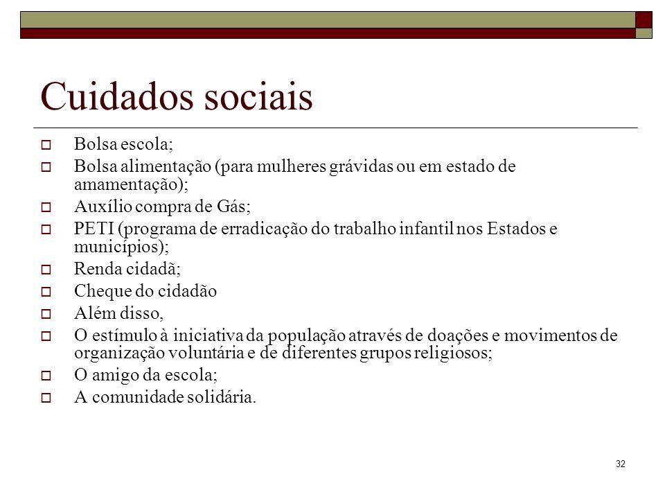 32 Cuidados sociais Bolsa escola; Bolsa alimentação (para mulheres grávidas ou em estado de amamentação); Auxílio compra de Gás; PETI (programa de err
