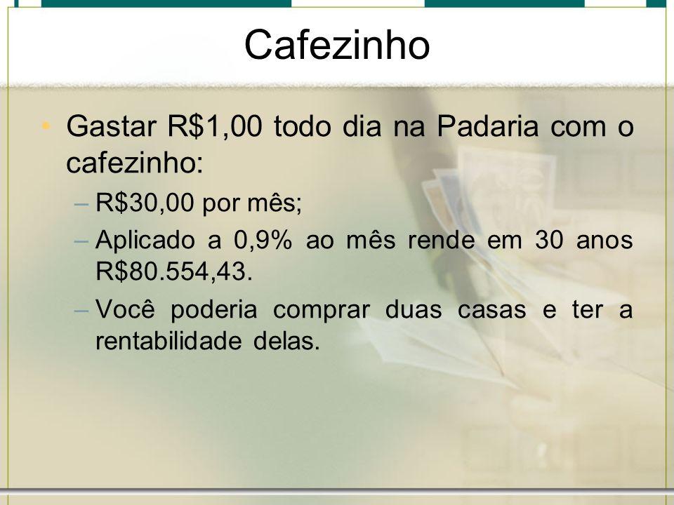 Cafezinho Gastar R$1,00 todo dia na Padaria com o cafezinho: –R$30,00 por mês; –Aplicado a 0,9% ao mês rende em 30 anos R$80.554,43. –Você poderia com
