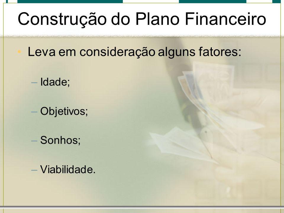 Construção do Plano Financeiro Leva em consideração alguns fatores: –Idade; –Objetivos; –Sonhos; –Viabilidade.