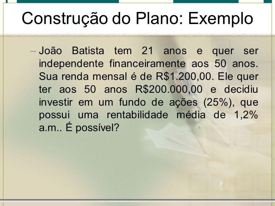 Construção do Plano: Exemplo –João Batista tem 21 anos e quer ser independente financeiramente aos 50 anos. Sua renda mensal é de R$1.200,00. Ele quer