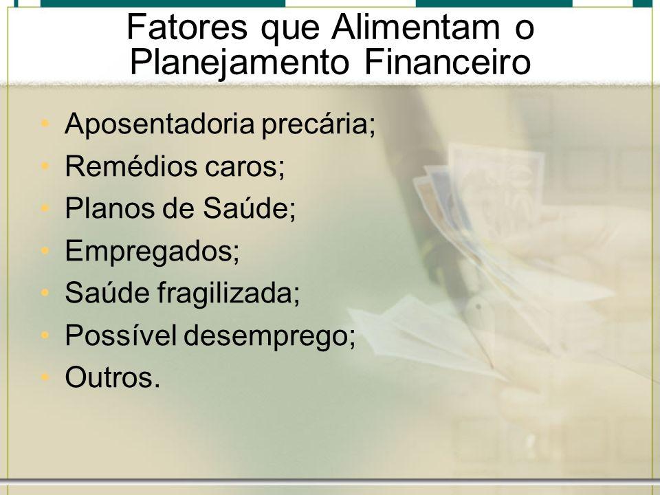 Fatores que Alimentam o Planejamento Financeiro Aposentadoria precária; Remédios caros; Planos de Saúde; Empregados; Saúde fragilizada; Possível desem