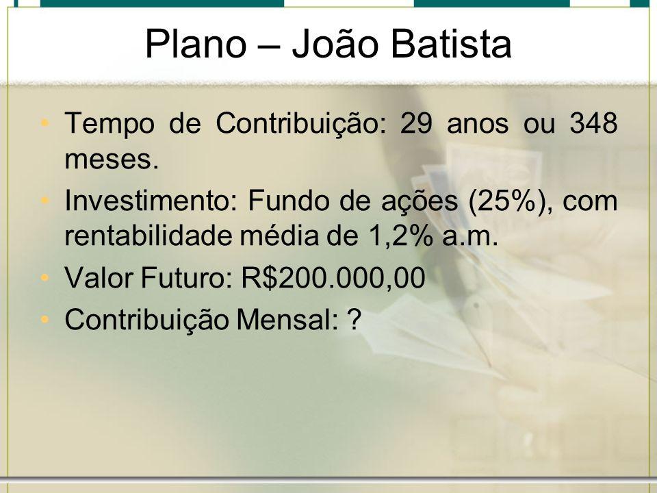 Plano – João Batista Tempo de Contribuição: 29 anos ou 348 meses. Investimento: Fundo de ações (25%), com rentabilidade média de 1,2% a.m. Valor Futur