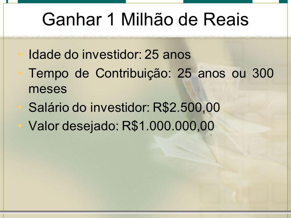 Ganhar 1 Milhão de Reais Idade do investidor: 25 anos Tempo de Contribuição: 25 anos ou 300 meses Salário do investidor: R$2.500,00 Valor desejado: R$