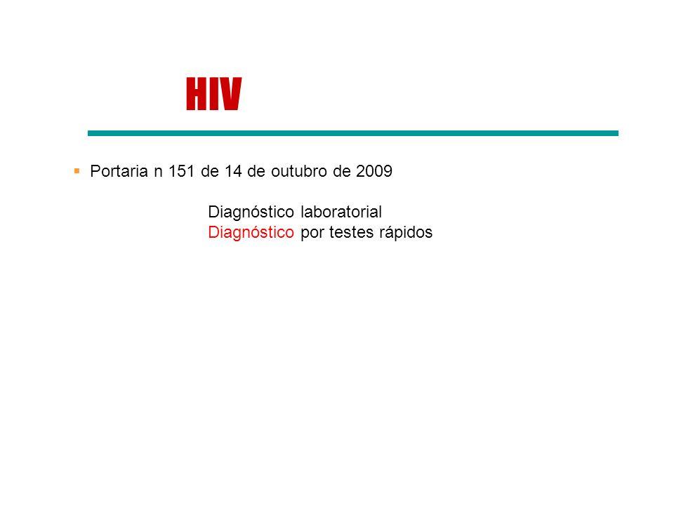 Portaria 151, outubro 2009 Aprova o fluxograma mínimo para o diagnóstico da infecção pelo HIV; Determina o uso do TR em situações especiais; Define os tipos de amostras; Estabelece que todos os reagentes utilizados para o diagnóstico do HIV sejam registrados na ANVISA; Define que as normas de validação serão de atribuição do Departamento de DST/AIDS/HV; Revoga a Portaria 34.