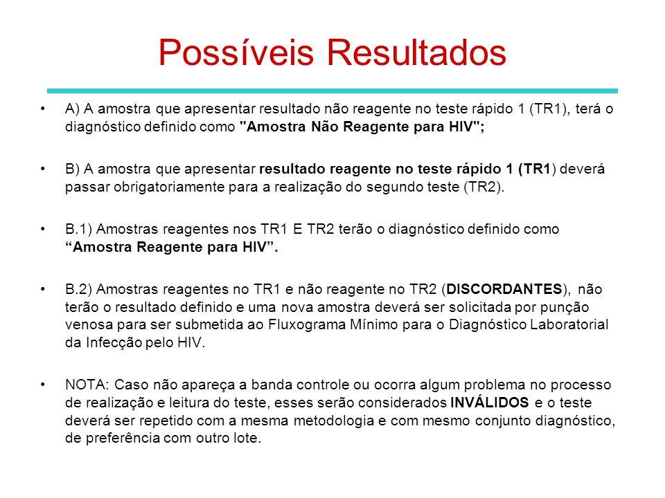 Possíveis Resultados A) A amostra que apresentar resultado não reagente no teste rápido 1 (TR1), terá o diagnóstico definido como Amostra Não Reagente para HIV ; B) A amostra que apresentar resultado reagente no teste rápido 1 (TR1) deverá passar obrigatoriamente para a realização do segundo teste (TR2).