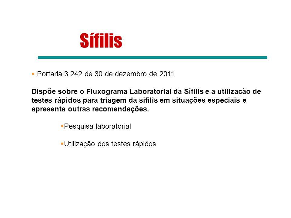 Testes Sorológicas T.