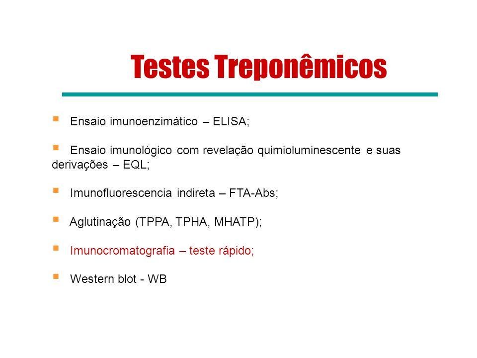 Testes Não Treponêmicos VDRL; RPR; USR; Trust;