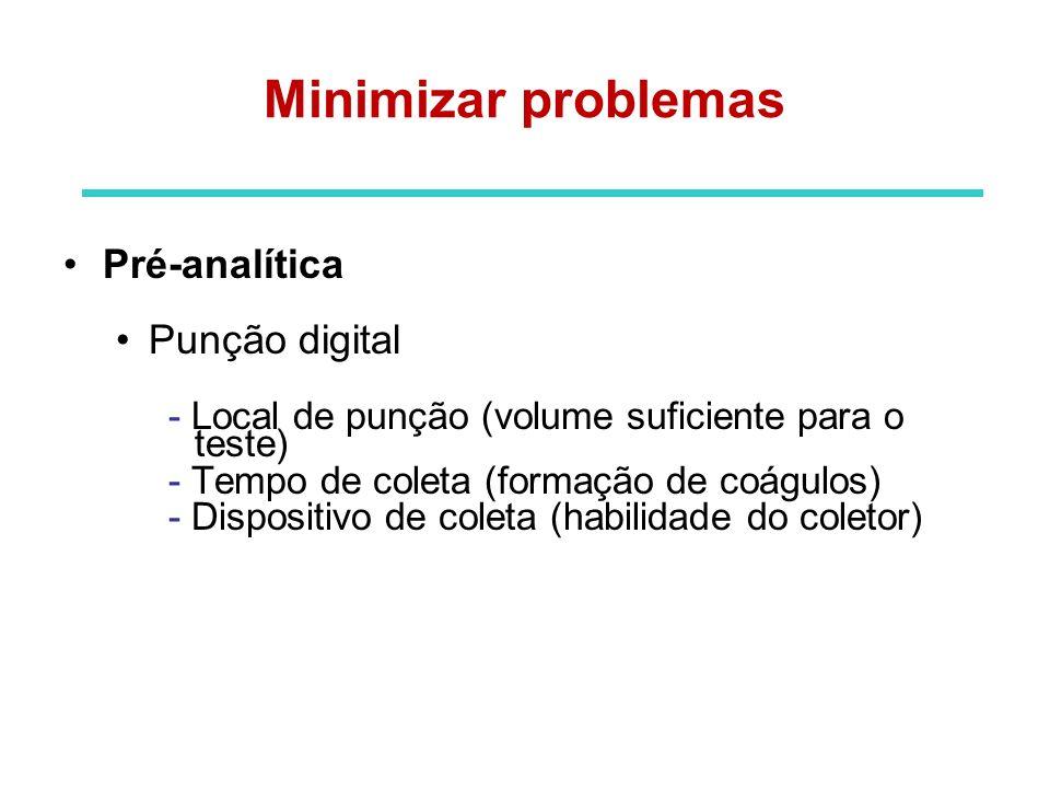 Analítica Aplicação da amostra e tampão - Volume correto - Amostra sem coágulos - Adição efetiva do tampão - Tempo de reação e leitura do teste Minimizar problemas