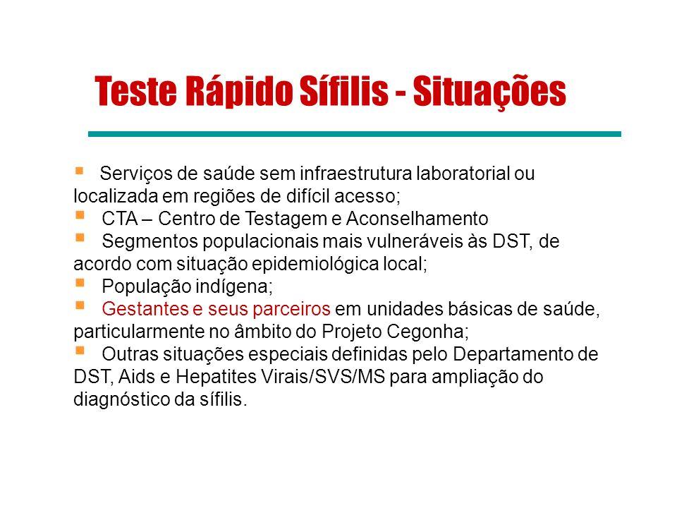 Resultados TR sífilis A)Para a amostra com resultado Não Reagente no teste rápido treponêmico, reportar no laudo o resultado obtido.