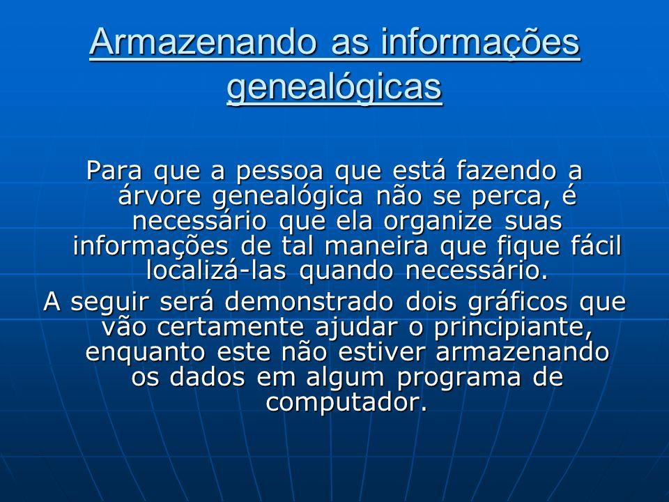 Armazenando as informações genealógicas Para que a pessoa que está fazendo a árvore genealógica não se perca, é necessário que ela organize suas infor