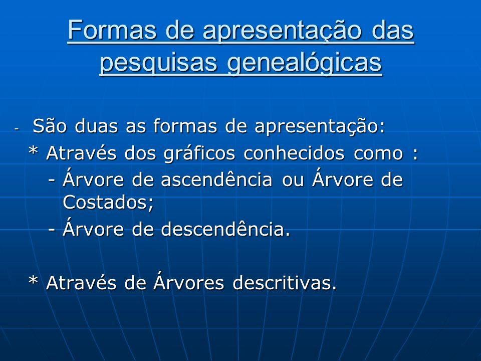 Formas de apresentação das pesquisas genealógicas - São duas as formas de apresentação: * Através dos gráficos conhecidos como : * Através dos gráfico