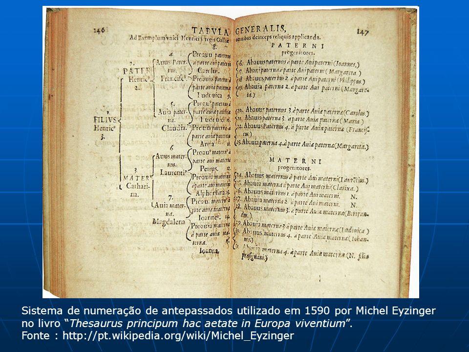 Sistema de numeração de antepassados utilizado em 1590 por Michel Eyzinger no livro Thesaurus principum hac aetate in Europa viventium. Fonte : http:/