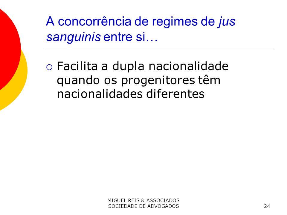 MIGUEL REIS & ASSOCIADOS SOCIEDADE DE ADVOGADOS24 A concorrência de regimes de jus sanguinis entre si… Facilita a dupla nacionalidade quando os progenitores têm nacionalidades diferentes